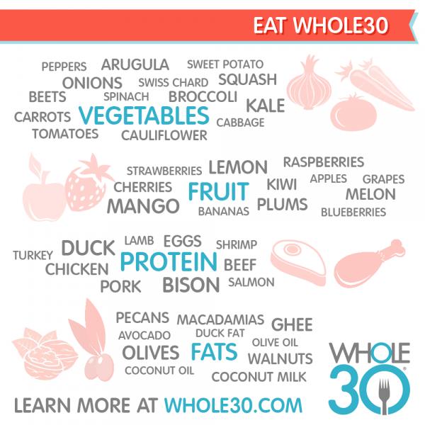 EatWhole30